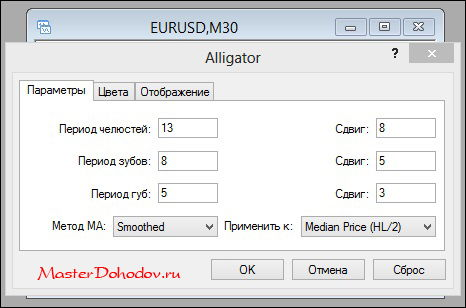 Настройка индикатора аллигатор