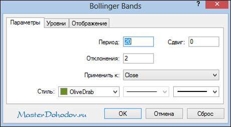 Настройка индикатора Боллинджера