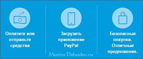 Возможности PayPal